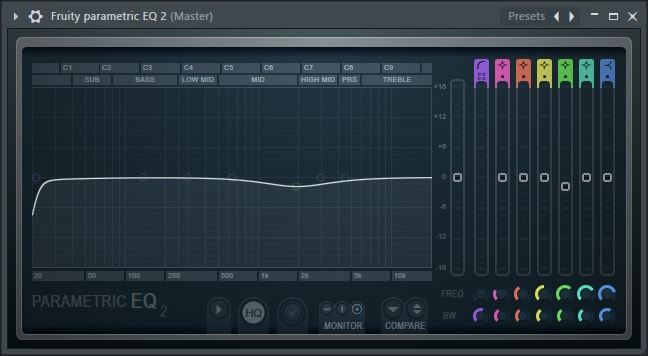 A Parametric EQ (Equalizer) used to control the volume (in dB) of specific frequency ranges.